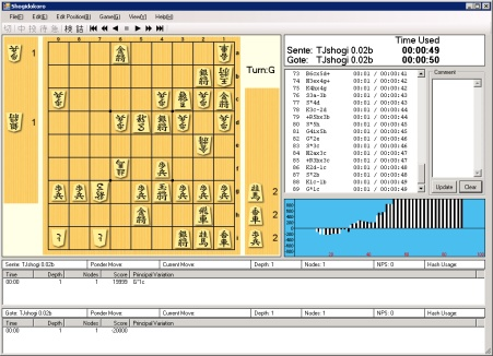 TJshogi playing using the Shogidokoro graphical user interface.
